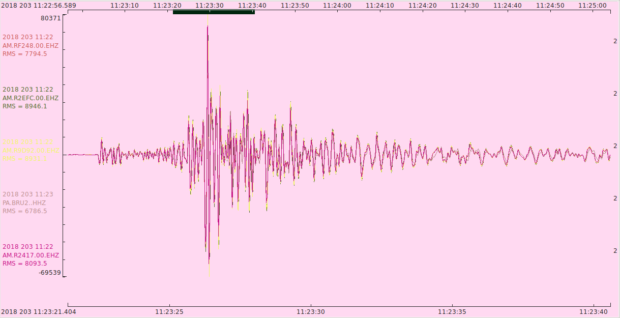 _images/sqlx-waveforms-ehz-filtered0.2to10Hz.png